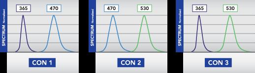 45 - pE-200_wavelength_chart.jpg